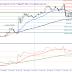 تحليل وتوقعات اليورو دولار قبل إغلاق الجمعة