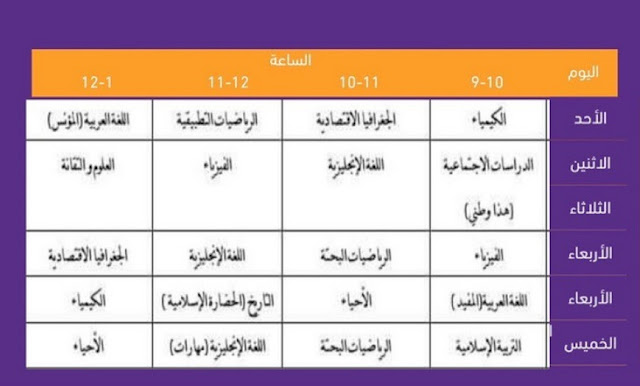 جدول الصف الحادي عشر رلبث الدروس التعلميية علي قناة عمان الثقافية
