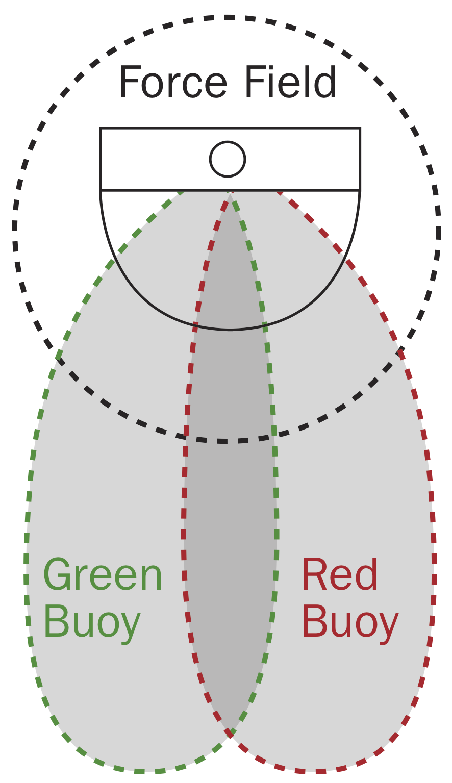 Astro-Beano: Roomba 620 infrared signals