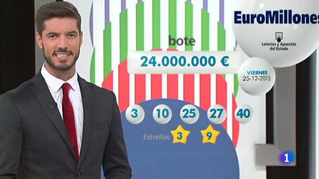 Британец спечели 190 милиона евро от лотарията