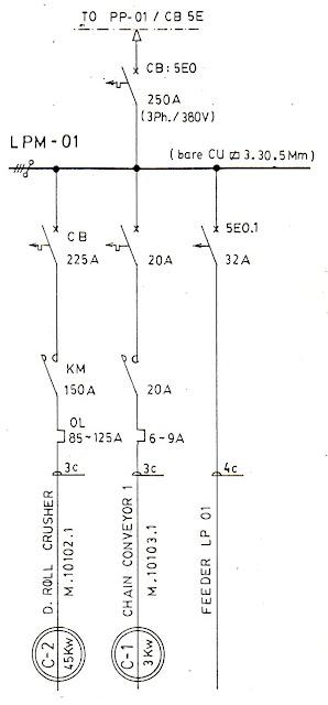 wiring diagram motor 3 phasa