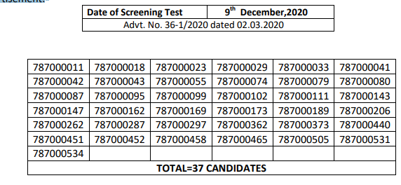 Important Notice For The Post of Junior Officer (Supervisory-P&A) At S-O Level post code- 787-HPSSC Hamirpur