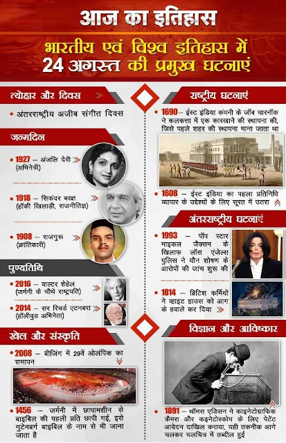 आज का इतिहास 24 August - This Day in History | Today in History in Hindi