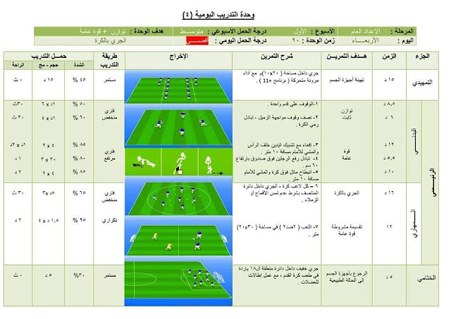 نموذج حصة تدريبية يومية: توازن+ قوة عامة + الجري بالكرة