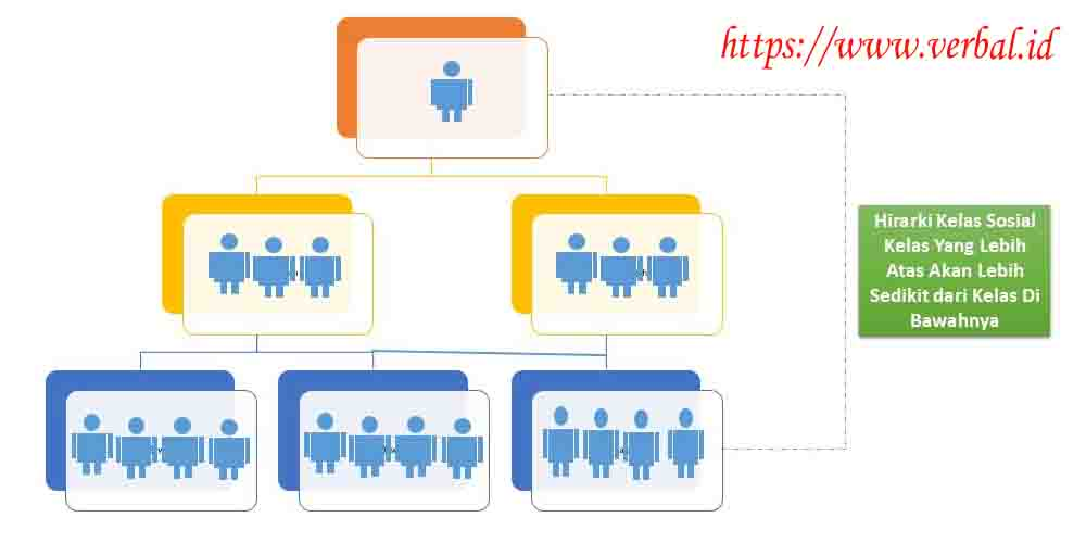 Struktur Sosial dan Dampaknya dalam Kehidupan Kita