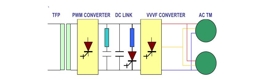 Three%2Bphase%2Blocomotive