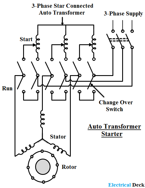 Starting Methods for 3-Phase Induction Motor and Comparison