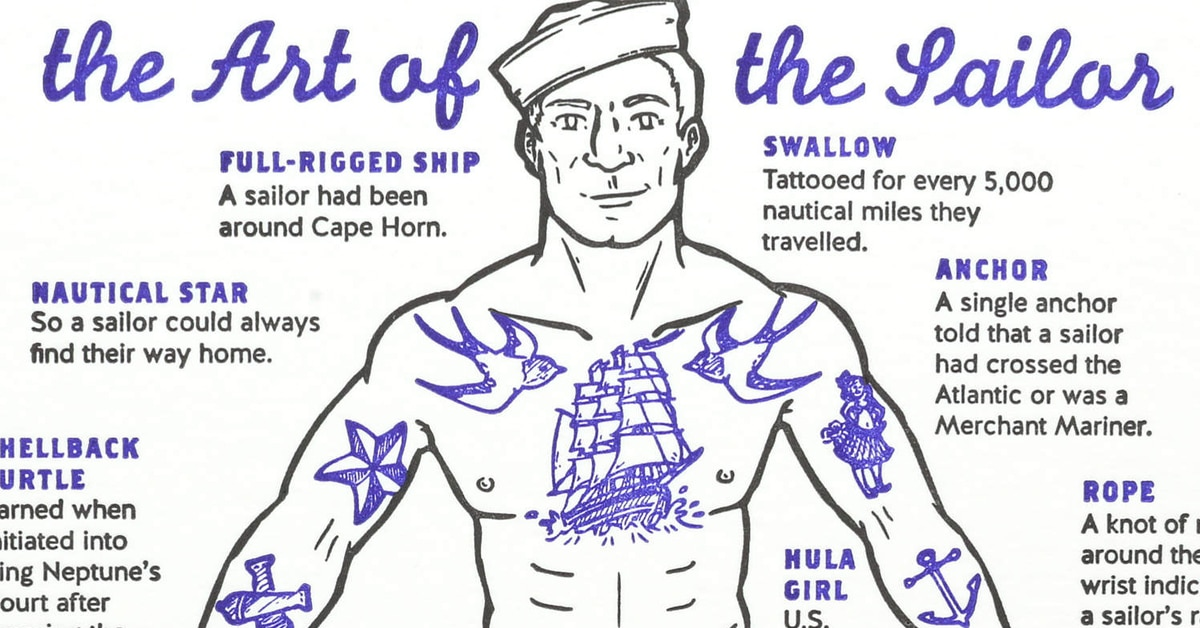 Cartoonist Reveals The Meanings Behind Sailor Tattoos In An Amazing Poster