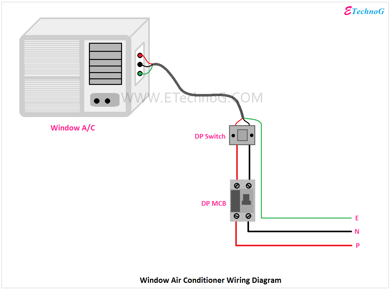 air conditioner connection and wiring diagram etechnog Air Conditioner Specifications