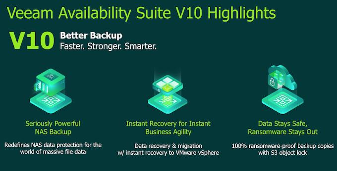 ISO Veam Backup Version 10 - File ISO Veam Backup Version 10 chính thức từ trang chủ Veam