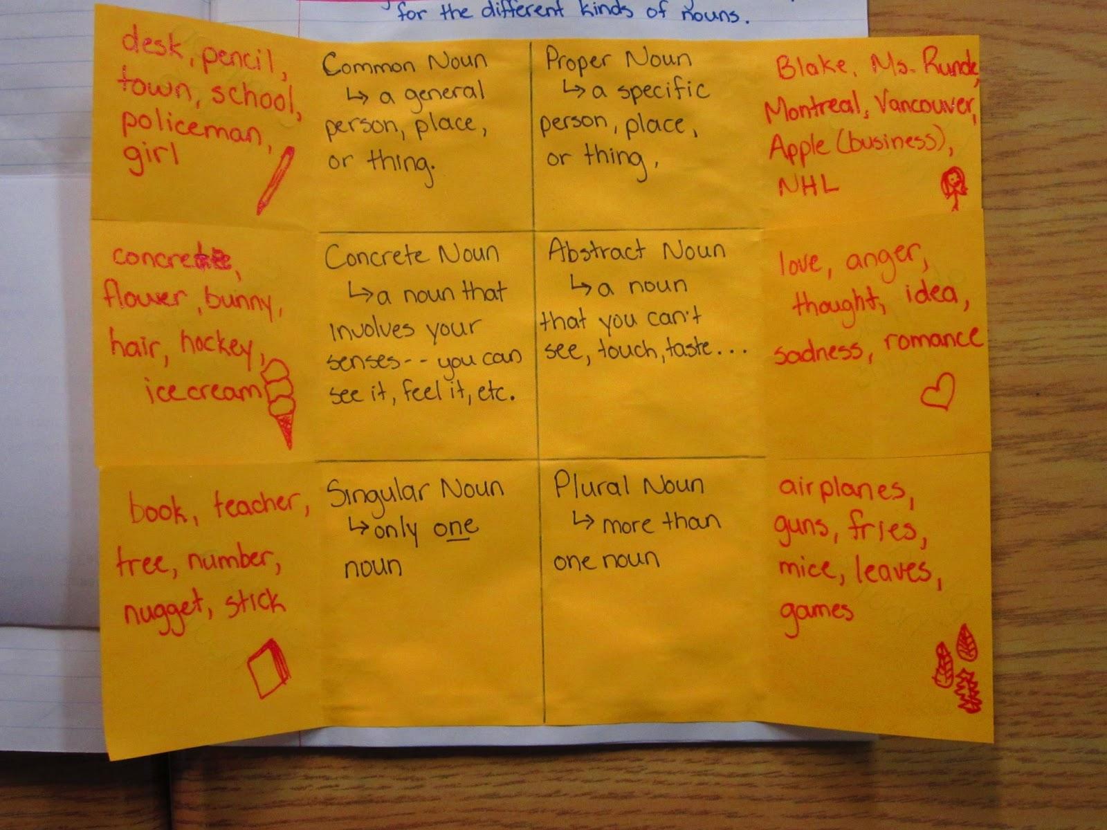 Runde S Room Grammar Talk Tuesdays Nouns And Grammar Bootcamp