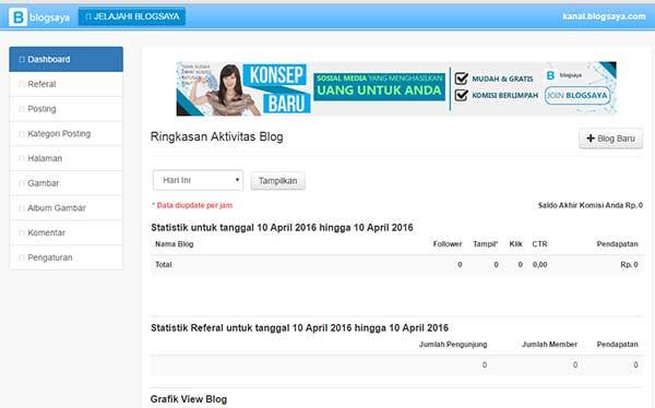 dasboard blogsaya