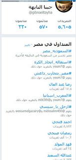 افضل طرق التسويق عبر تويتر pdf مجانا وأسرار الترويج عبر تويتر بالتفاصيل, نقدم في مقالنا على سوق التعليم المجاني ادوات التسويق عبر تويتر, كل ما تريد معرفته عن تويتر, طريقة عمل الهاشتاج في تويتر, وسنجيب على سؤال زوارنا كيف اسوق منتج على تويتر, كيف تزيد عدد متابعيك على تويتر,ونتعلم طريقة التسويق الالكتروني واشهار المواقع عبر تويتر,طريقة ترويج حساب تويتر,ونتناول بالتفاصيل إعلانات تويتر,طريقة عمل حملة اعلانية ناجحة في تويتر بأقل تكلفة  ,التسويق عبر تويتر,ادوات التسويق عبر تويتر,كيف اسوق منتج على تويتر,اهمية تويتر في التسويق,حملة اعلانية في تويتر,طريقة ترويج حساب تويتر,تسويق حساب تويتر