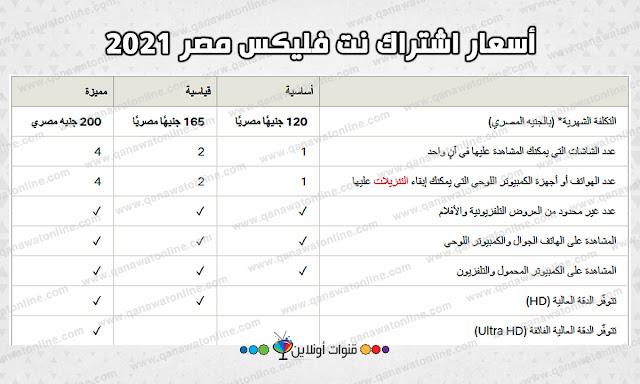 أسعار اشتراك نت فليكس مصر 2021