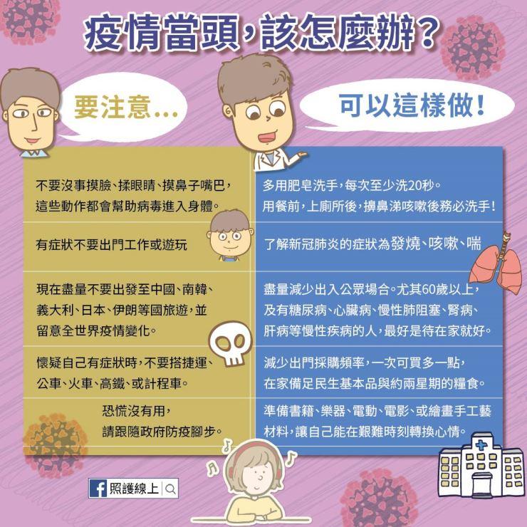 新冠肺炎(武漢肺炎)疫情當頭!出現發燒、咳嗽、喘症狀要去醫院就診