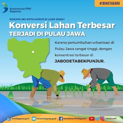 pindah ibu kota indonesia