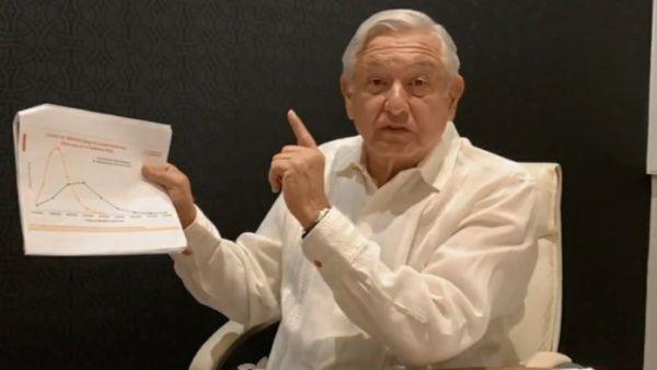 López Obrador llama a mexicanos sumar esfuerzos ante Covid-19