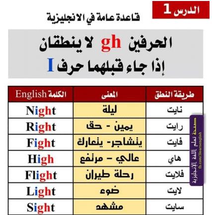 القواعد الاساسية لطرق نطق الكلمات بالشكل الصحيح في اللغة الانجليزية مع امثلة تطبيقة