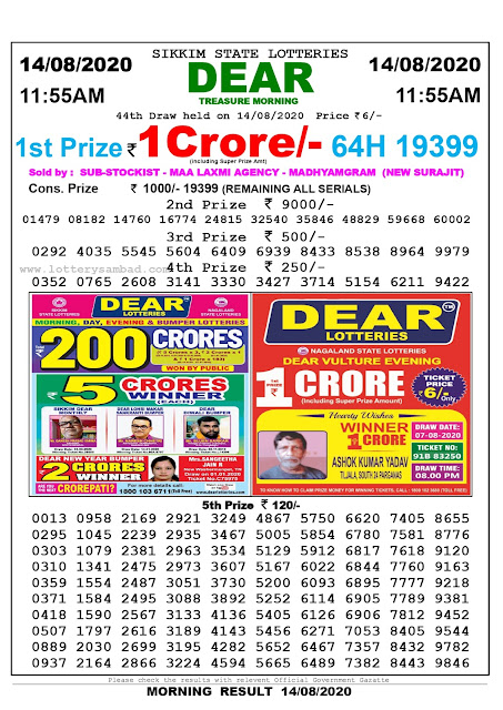 Lottery Sambad Result 14.08.2020 Dear Treasure Morning 11:55 am