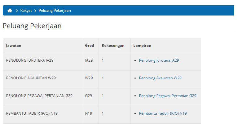 Jawatan Kosong di Majlis Daerah Padang Terap MDPT