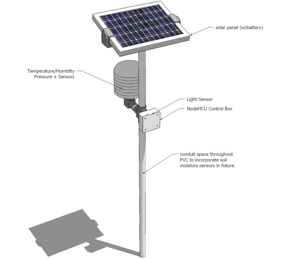 ProgressTH: 3D Printed IoT Weather Station