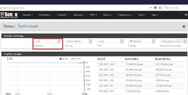 quản lý hỗ trợ pc modem-pc router cho chủ phòng net-phòng game