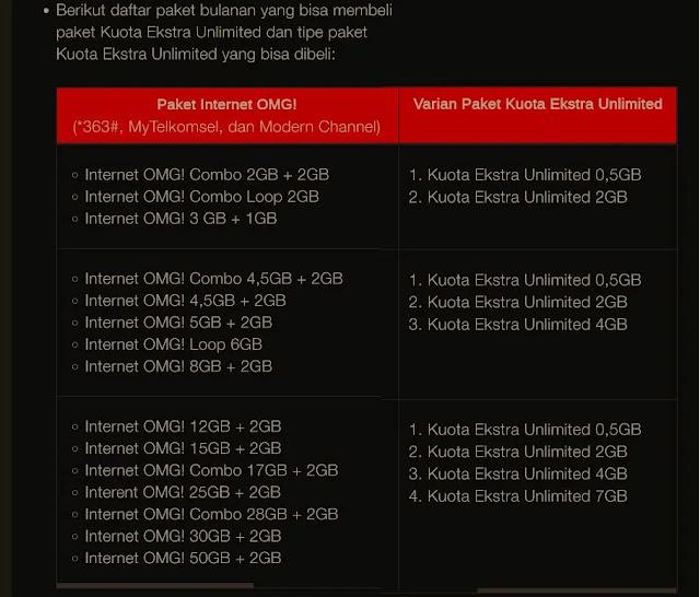 daftar paket yang bisa beli paket ekstra unlimited Telkomsel