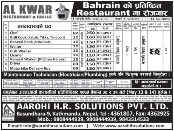 Jobs in Bahrain for Nepali, Salary Rs 71,395