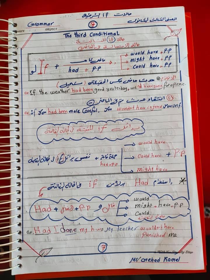 مراجعة اسلوب الشرط.. قاعدة if للصف الثالث الثانوي 7