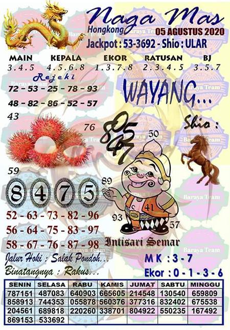 Syair HK Nagamas Rabu 05 Agustus 2020
