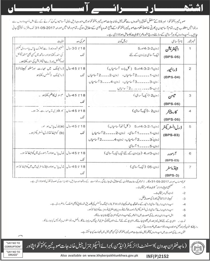 Prison Department Govt Of Khyber Pakhtunkhwa jobs in 10 may 2017