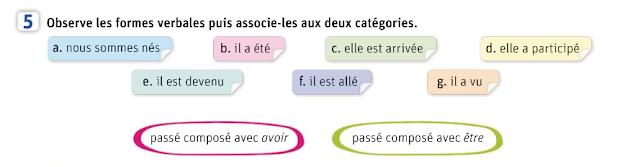Passé composé - czas przeszły z czasownikiem avoir czy être - Francuski przy kawie