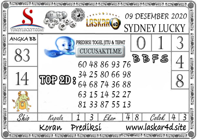 Prediksi Sydney Lucky Today LASKAR4D 09 DESEMBER 2020