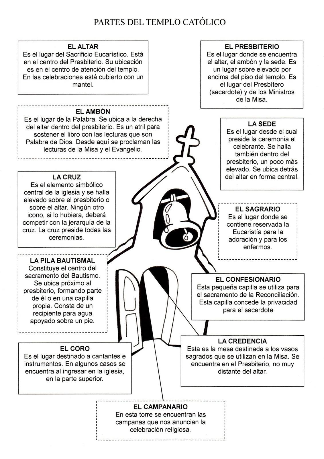 MATERIALES DE RELIGIÓN CATÓLICA: septiembre 2017