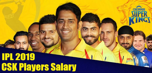 Salary of CSK Players in IPL 2019
