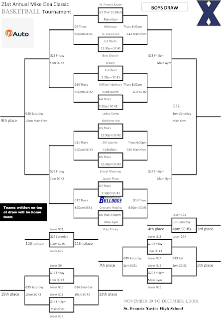 Mike Dea Classic - Varsity Tournament Draw