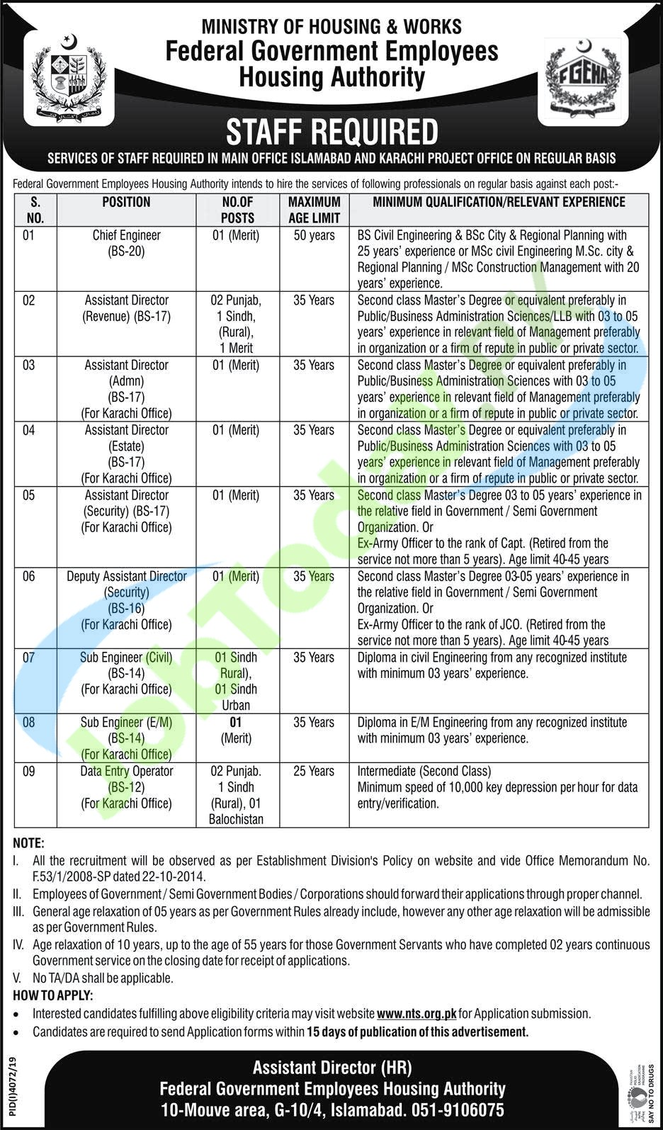 Federal Govt Employees Housing Authority Islamabad Jobs 2020