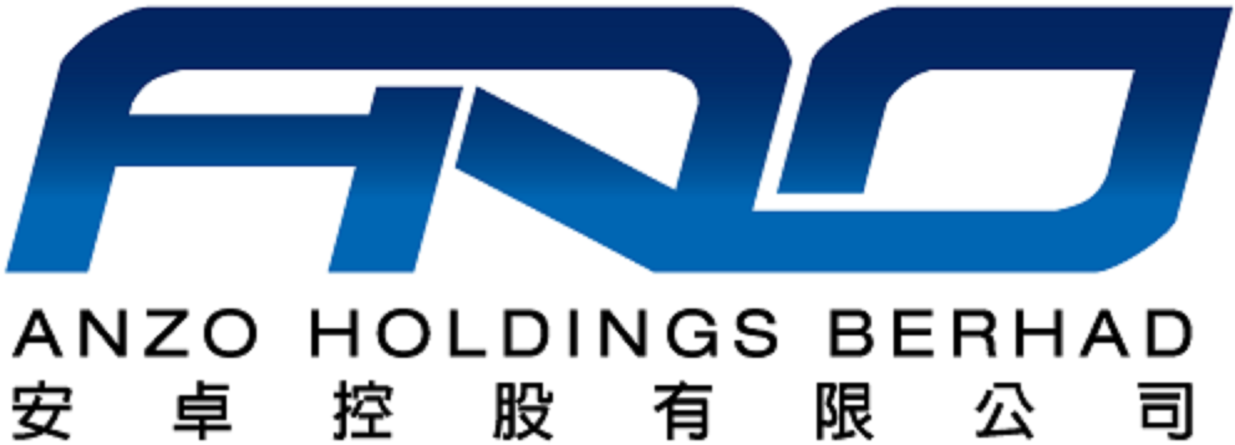 Anzo Holdings Bhd Most Actively Traded Stock on Bursa Malaysia