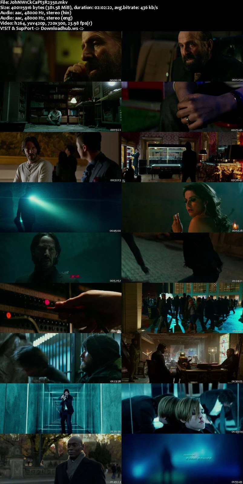 John Wick Chapter 2 2017 Hindi Dual Audio 480p BluRay Free Download