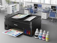 Macam-macam Type Printer yang Biasa di Pakai untuk Usaha