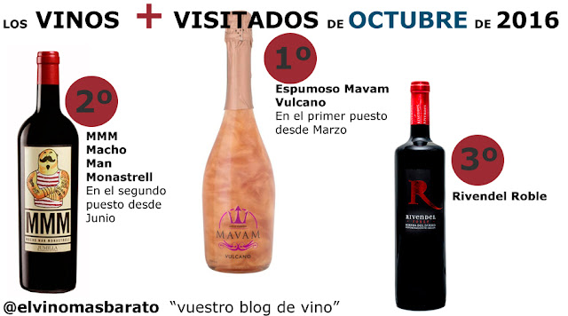 los vinos más visitados de octubre de 2016 en el blog el vino mas barato