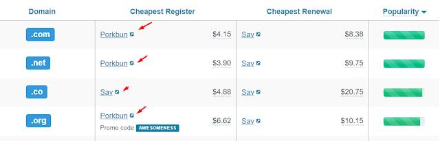 Cara mendapatkan domain TLD super murah