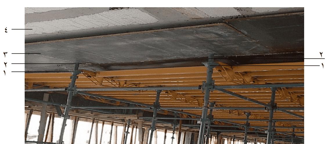 وضع الشدة المعدنية أثناء عملية الفك المبكر لشدة السقف