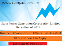 State Power Generation Company Limited – 418 Jr Lab Chemists, Jr Officer,