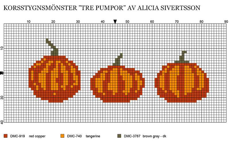 Three Halloween pumpkins cross stitch pattern by Alicia Sivertsson. free korsstygnsmönster tre pumpor pumpa pumpkin gratis mönster korsstygn brodera broderi handarbete hantverk skapa skapande högtid sy embroidery needlework