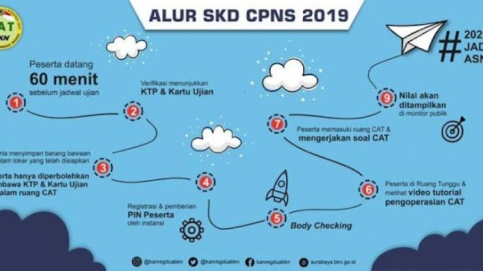 BKN: Lulus 'Passing Grade' SKD, Pelamar CPNS Belum Tentu Lolos Melaju ke SKB