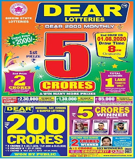 Lottery Sambad Today Results 11:55 am, 4:00 pm, 8:00 pm Live
