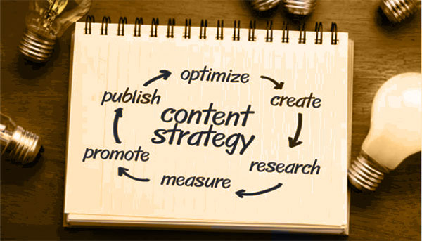 Effective Content Tips That Work for All Businesses: eAskme