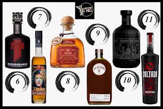 top tequila 2016