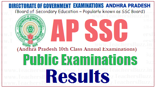 AP SSC 2019 Results | AP 10th Class Exams Results 2019 Marks